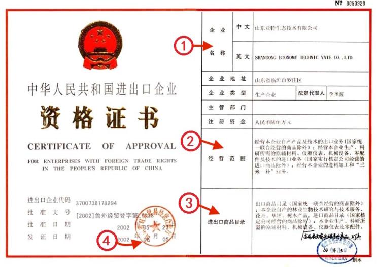 1) название компании; 2) сфера деятельности; 3) список товаров; 4) печать Управления промышленно-торговой администрации